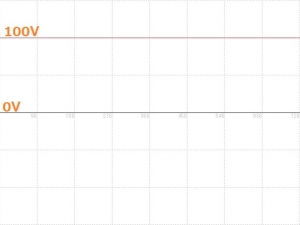 直流100Vの波形図
