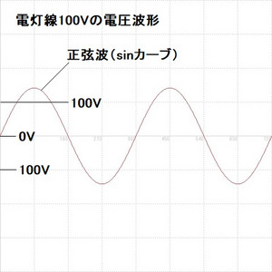 S100v_sin