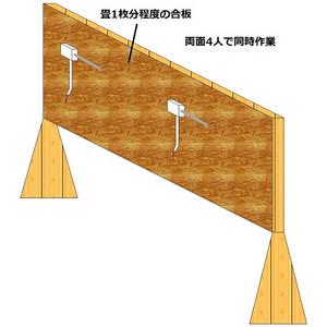 昭和59年頃の電気工事士技能試験