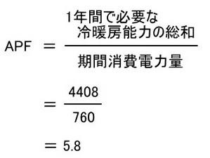 冷房能力2.2kWのAPF計算