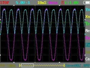 正弦波と全波整流波形を重ねて表示
