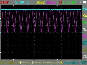 全波整流波形に平滑された直流を重ねて表示