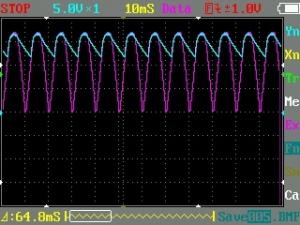 全波整流とリップルの波形を重ねてオシロに表示