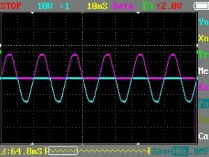 プラス側とマイナス側の半波整流波形を重ねてオシロに表示