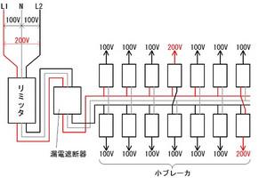 分電盤内の配線の図