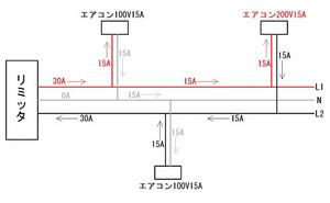 単相三線の電流の流れ