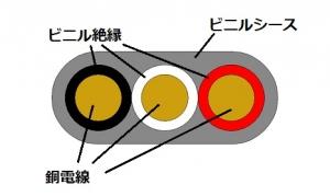 VVFケーブルの構造