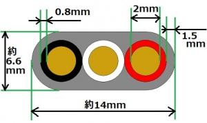 資料によるVVF2.0mmの構造