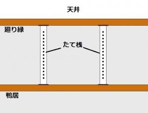 タテ桟は廻り縁と鴨居の間に取り付ける